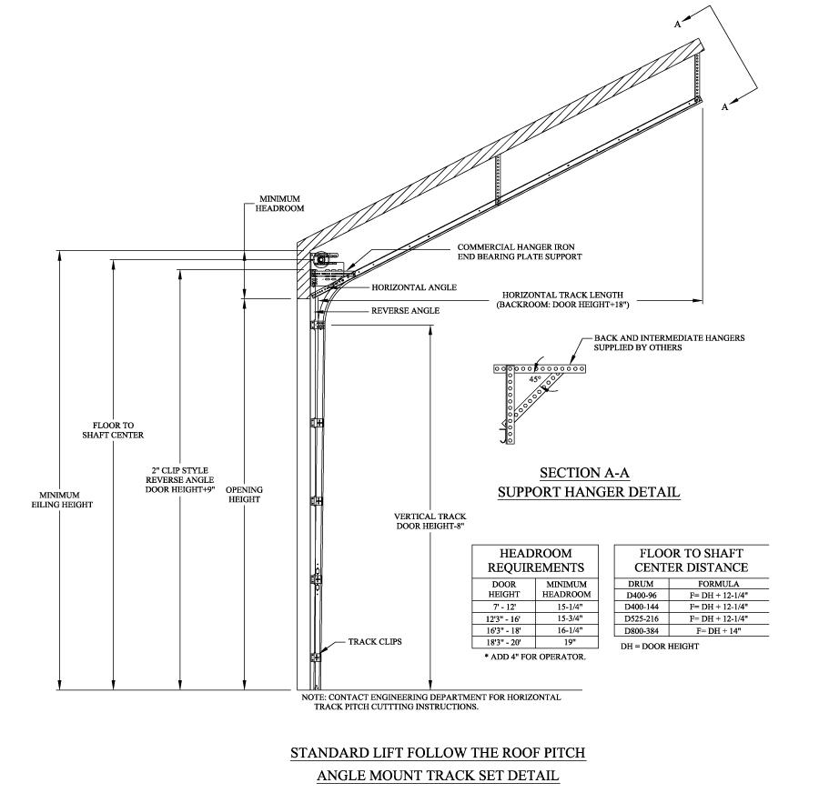 Overhead Door Lifts Overhead Garage Door Lift Options